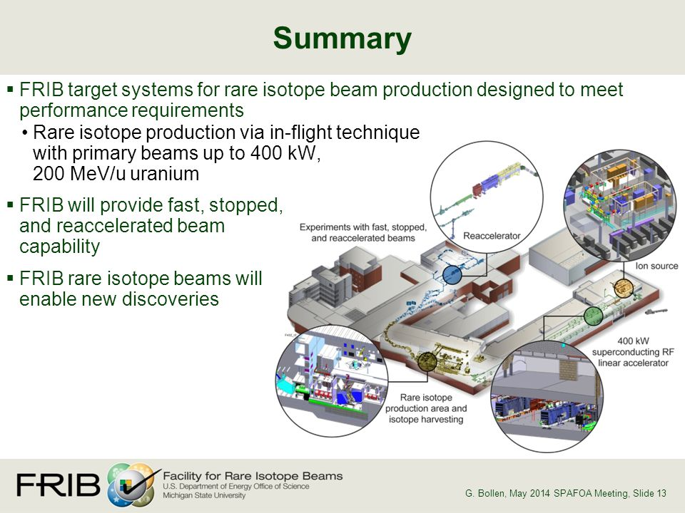  FRIB target systems for rare isotope beam production designed to meet performance requirements Rare isotope production via in-flight technique with primary beams up to 400 kW, 200 MeV/u uranium  FRIB will provide fast, stopped, and reaccelerated beam capability  FRIB rare isotope beams will enable new discoveries Summary G.