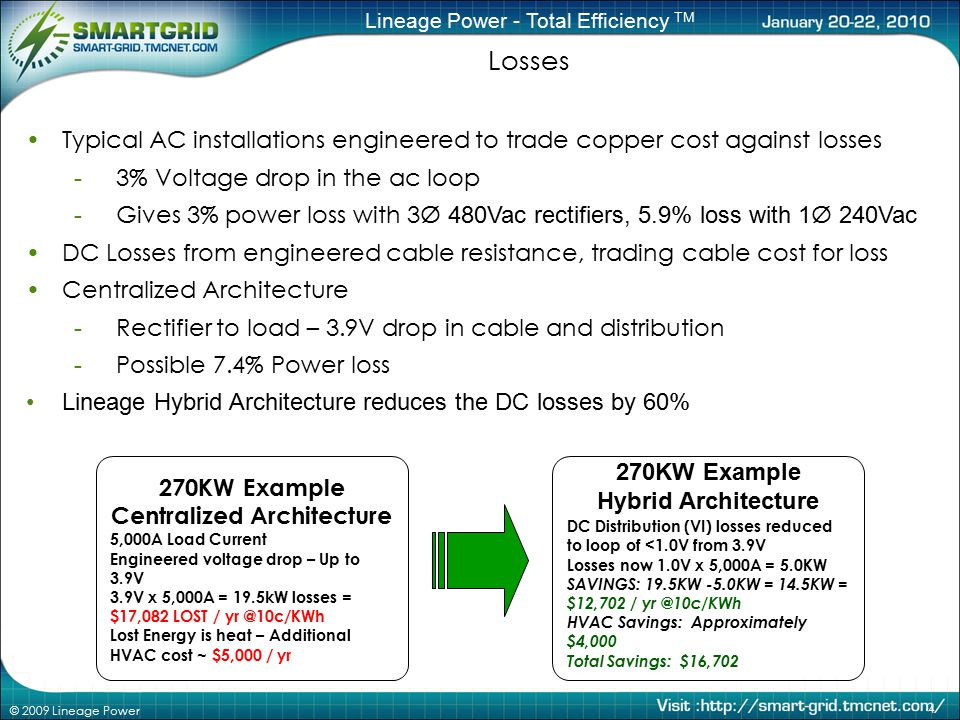 Lineage Power - Total Efficiency TM 4 © 2009 Lineage Power Losses Typical AC installations engineered to trade copper cost against losses - 3% Voltage drop in the ac loop - Gives 3% power loss with 3Ø 480Vac rectifiers, 5.9% loss with 1 Ø 240Vac DC Losses from engineered cable resistance, trading cable cost for loss Centralized Architecture - Rectifier to load – 3.9V drop in cable and distribution - Possible 7.4% Power loss Lineage Hybrid Architecture reduces the DC losses by 60% 270KW Example Centralized Architecture 5,000A Load Current Engineered voltage drop – Up to 3.9V 3.9V x 5,000A = 19.5kW losses = $17,082 LOST / yr @10c/KWh Lost Energy is heat – Additional HVAC cost ~ $5,000 / yr 270KW Example Hybrid Architecture DC Distribution (VI) losses reduced to loop of <1.0V from 3.9V Losses now 1.0V x 5,000A = 5.0KW SAVINGS: 19.5KW -5.0KW = 14.5KW = $12,702 / yr @10c/KWh HVAC Savings: Approximately $4,000 Total Savings: $16,702