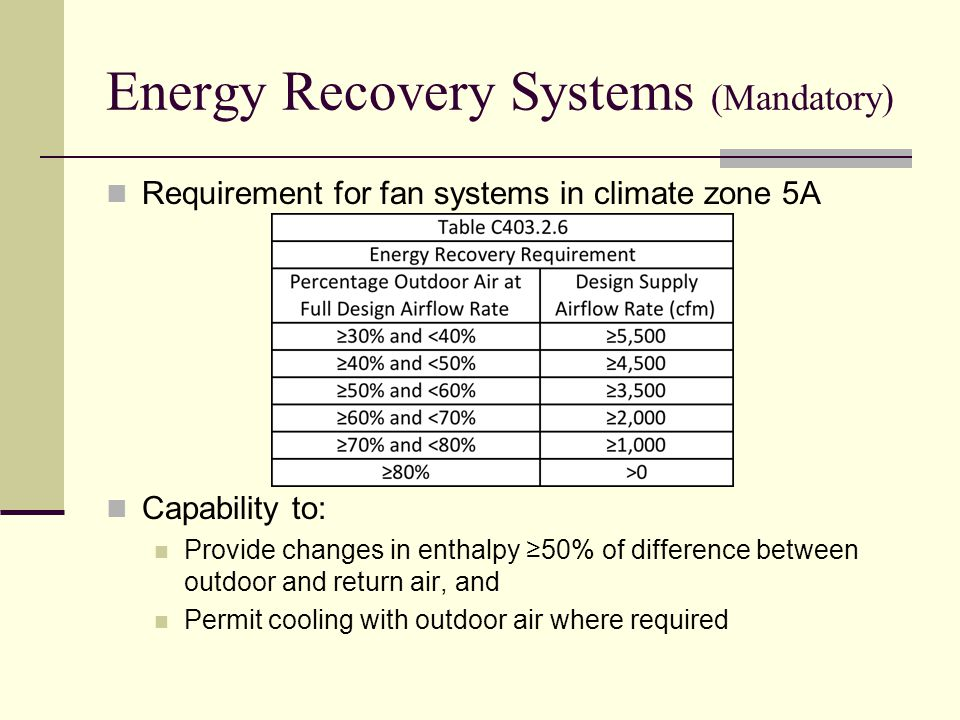 Energy Recovery Systems (Mandatory) Requirement for fan systems in climate zone 5A Capability to: Provide changes in enthalpy ≥50% of difference between outdoor and return air, and Permit cooling with outdoor air where required