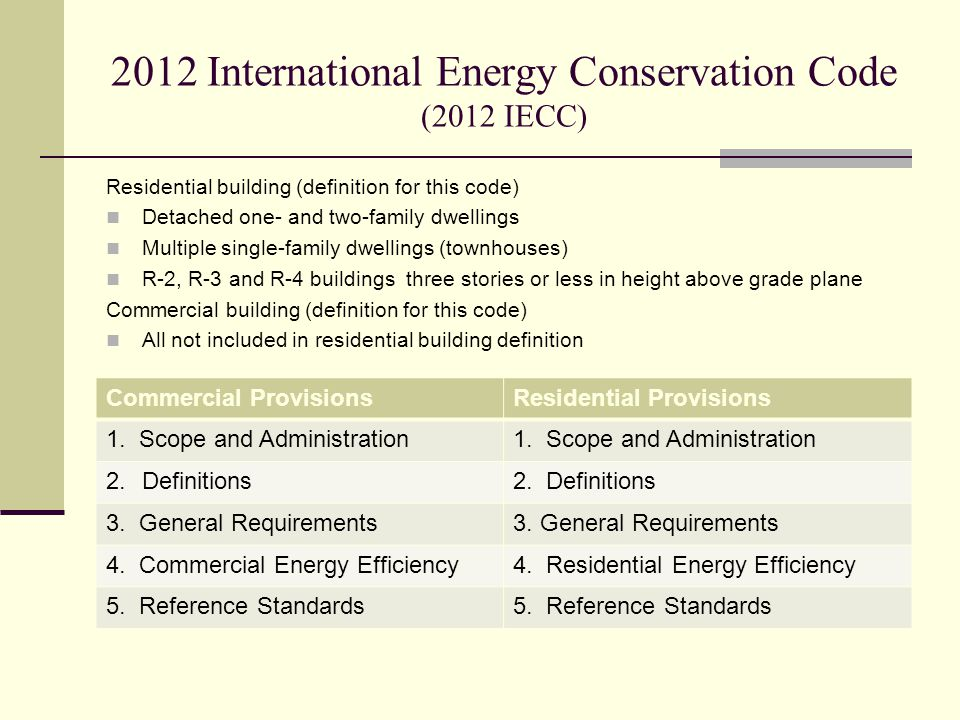 2012 International Energy Conservation Code (2012 IECC) Residential building (definition for this code) Detached one- and two-family dwellings Multiple single-family dwellings (townhouses) R-2, R-3 and R-4 buildings three stories or less in height above grade plane Commercial building (definition for this code) All not included in residential building definition Commercial ProvisionsResidential Provisions 1.