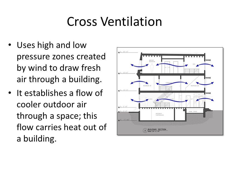 Cross Ventilation Uses high and low pressure zones created by wind to draw fresh air through a building. It establishes a flow of cooler outdoor air t