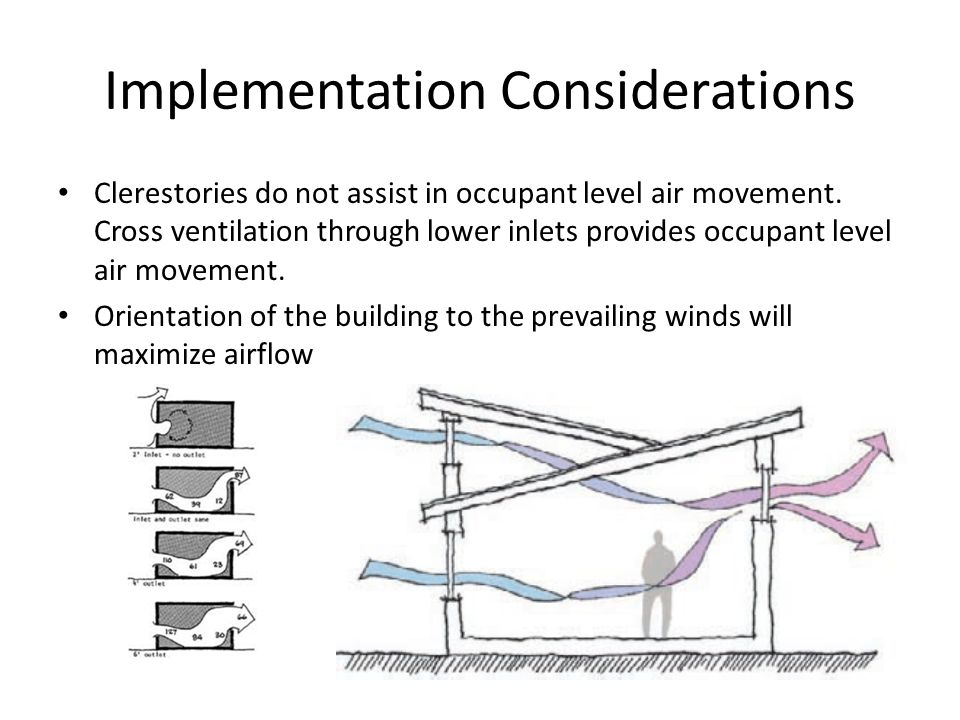Cross ventilation should normally be analyzed on a space-by-space basis.