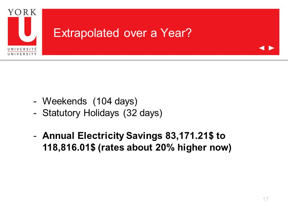 Extrapolated over a Year? 17 -Weekends (104 days) -Statutory Holidays (32 days) -Annual Electricity Savings 83,171.21$ to 118,816.01$ (rates about 20%