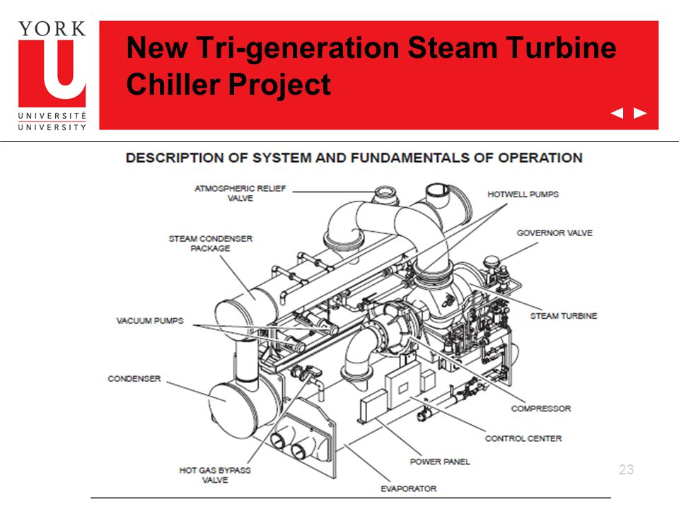 New Tri-generation Steam Turbine Chiller Project 23
