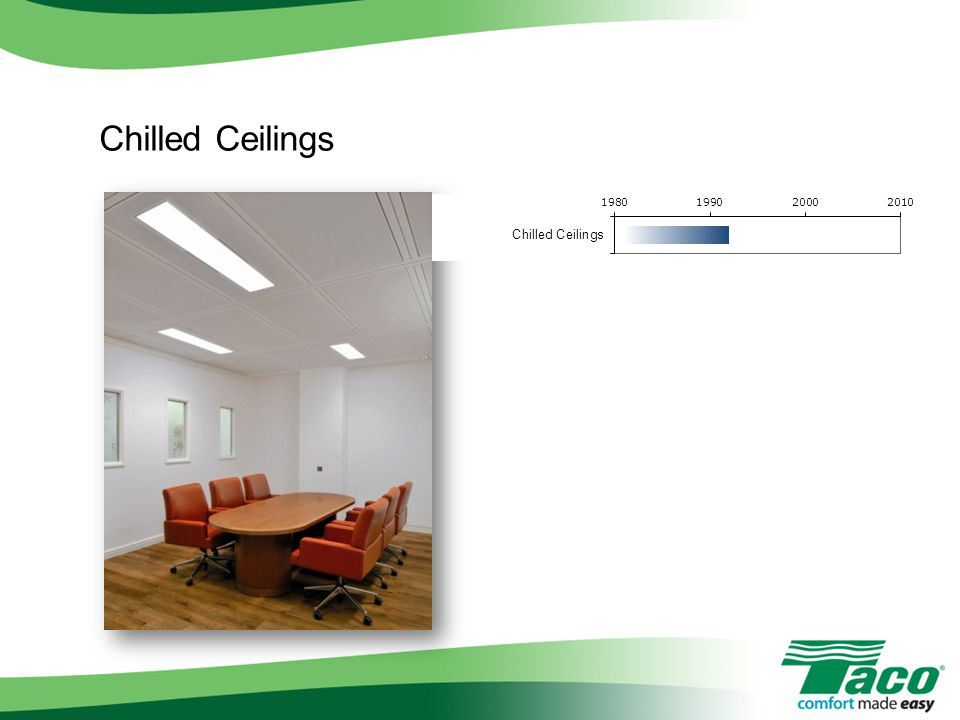 Chilled Ceilings