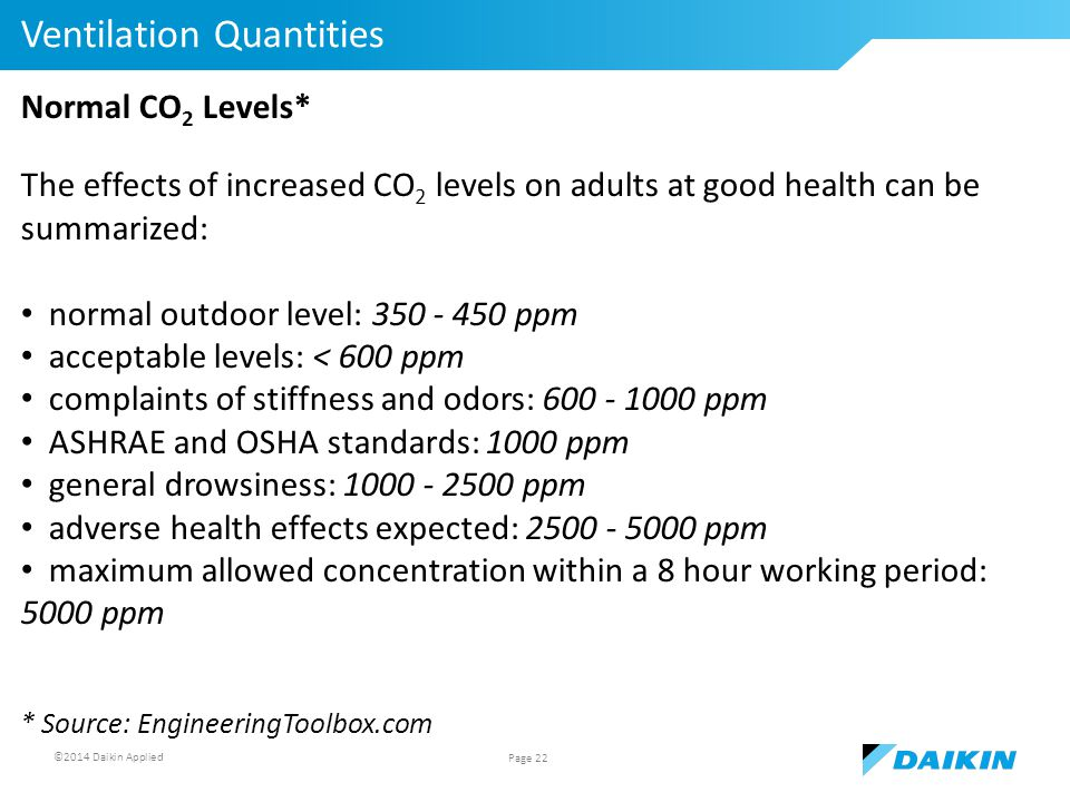 ©2014 Daikin Applied Ventilation Quantities Page 22 Normal CO 2 Levels* The effects of increased CO 2 levels on adults at good health can be summarized: normal outdoor level: 350 - 450 ppm acceptable levels: < 600 ppm complaints of stiffness and odors: 600 - 1000 ppm ASHRAE and OSHA standards: 1000 ppm general drowsiness: 1000 - 2500 ppm adverse health effects expected: 2500 - 5000 ppm maximum allowed concentration within a 8 hour working period: 5000 ppm * Source: EngineeringToolbox.com