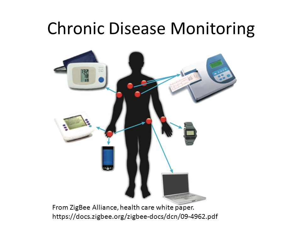 Chronic Disease Monitoring From ZigBee Alliance, health care white paper.