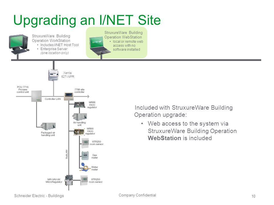 Company Confidential Schneider Electric - Buildings 10 Upgrading an I/NET Site Xenta 527-NPR Included with StruxureWare Building Operation upgrade: Web access to the system via StruxureWare Building Operation WebStation is included StruxureWare Building Operation WorkStation Includes I/NET Host Tool Enterprise Server (one location only) StruxureWare Building Operation WebStation local or remote web access with no software installed