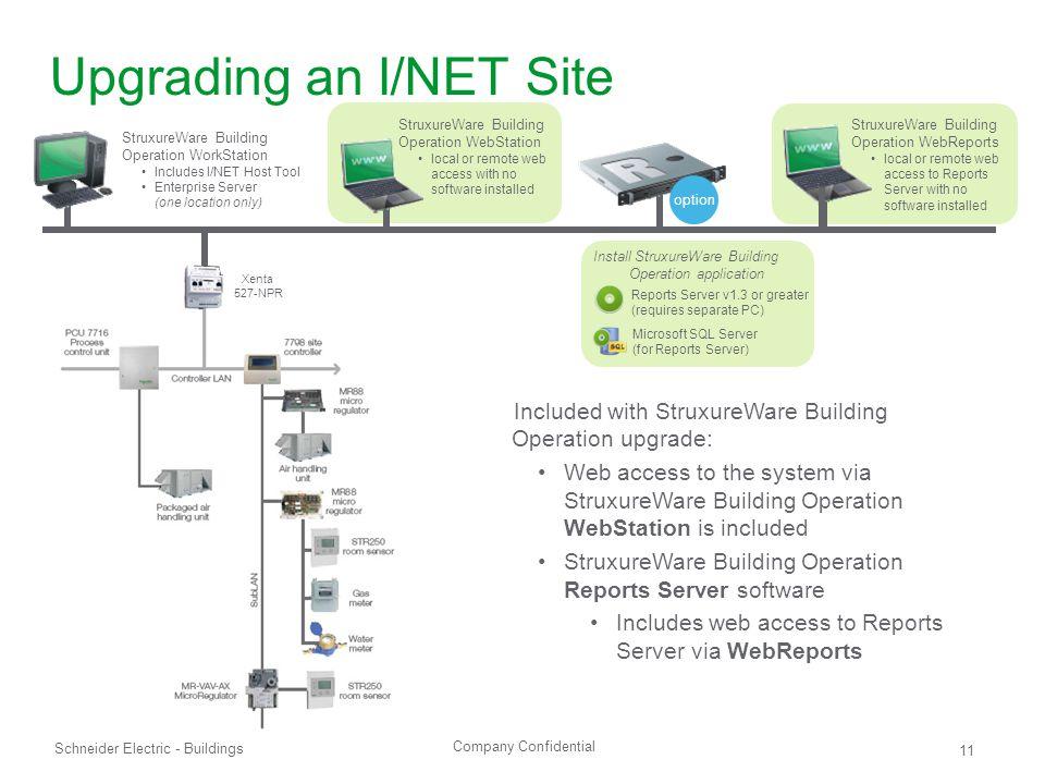 Company Confidential Schneider Electric - Buildings 11 Upgrading an I/NET Site Xenta 527-NPR option StruxureWare Building Operation WorkStation Includ