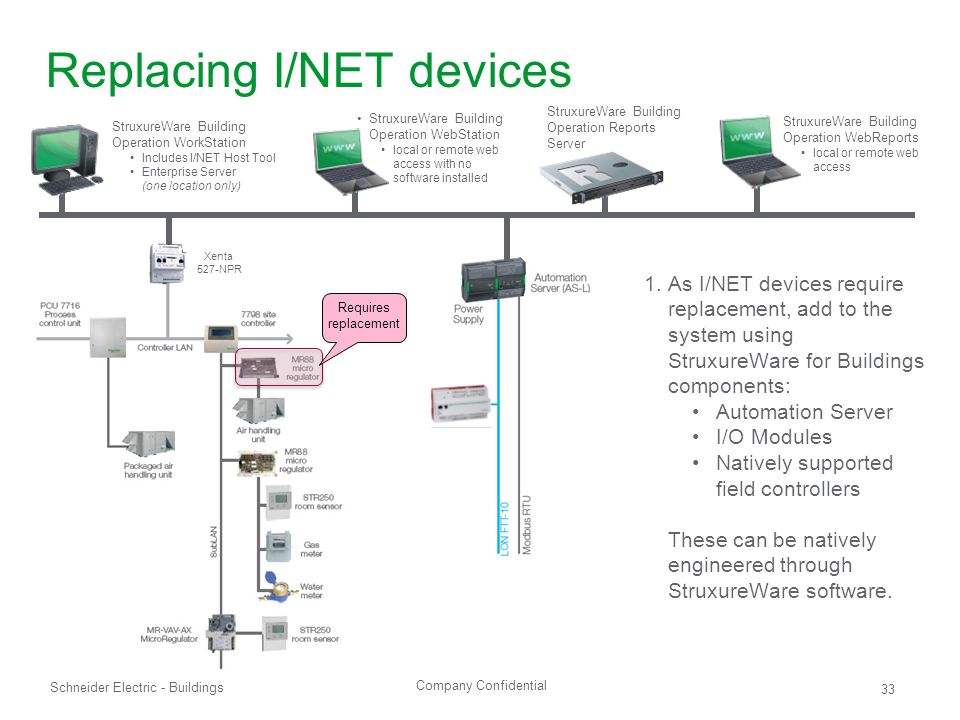 Company Confidential Schneider Electric - Buildings 33 Replacing I/NET devices Xenta 527-NPR 1.As I/NET devices require replacement, add to the system