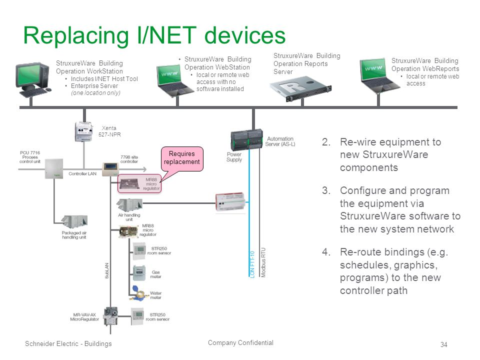 Company Confidential Schneider Electric - Buildings 34 Replacing I/NET devices Xenta 527-NPR 2.Re-wire equipment to new StruxureWare components 3.Conf