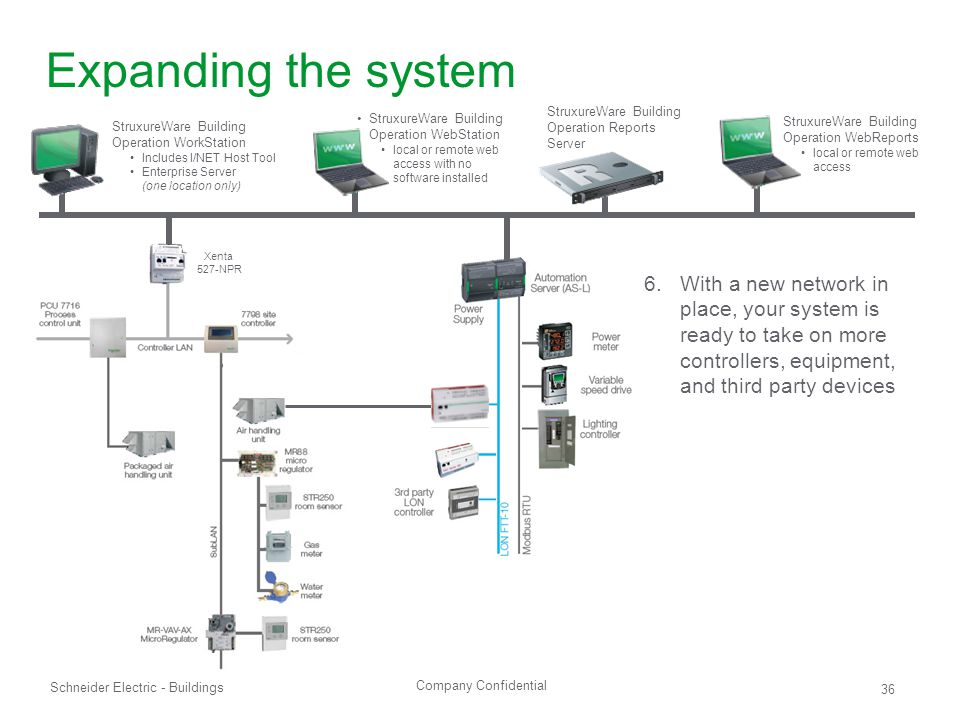 Company Confidential Schneider Electric - Buildings 36 Expanding the system Xenta 527-NPR 6.With a new network in place, your system is ready to take