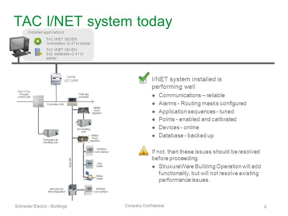 Company Confidential Schneider Electric - Buildings 6 TAC I/NET system today Xenta 527-NPR ●I/NET system installed is performing well ●Communications