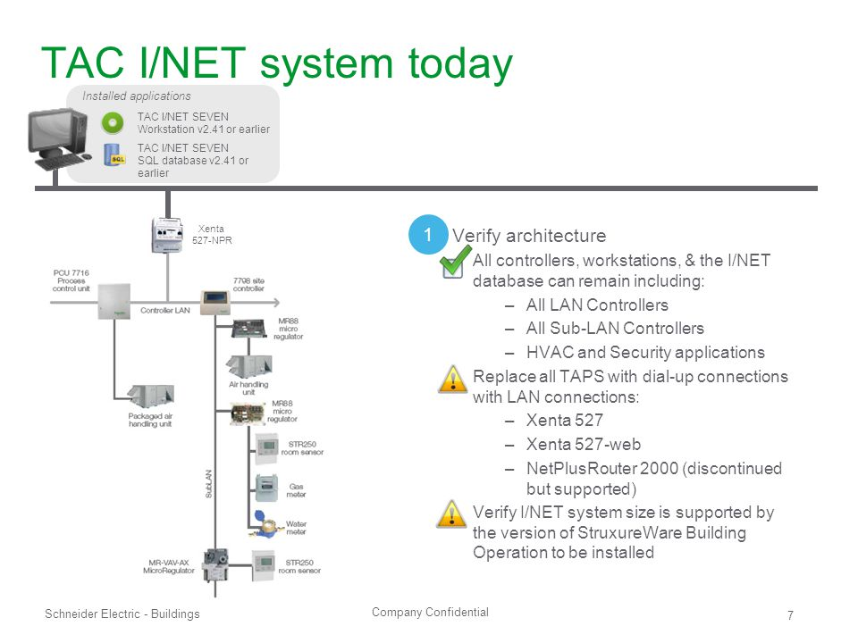 Company Confidential Schneider Electric - Buildings 7 TAC I/NET system today Xenta 527-NPR TAC I/NET SEVEN Workstation v2.41 or earlier TAC I/NET SEVEN SQL database v2.41 or earlier Installed applications 1.Verify architecture ●All controllers, workstations, & the I/NET database can remain including: –All LAN Controllers –All Sub-LAN Controllers –HVAC and Security applications ●Replace all TAPS with dial-up connections with LAN connections: –Xenta 527 –Xenta 527-web –NetPlusRouter 2000 (discontinued but supported) ●Verify I/NET system size is supported by the version of StruxureWare Building Operation to be installed 1