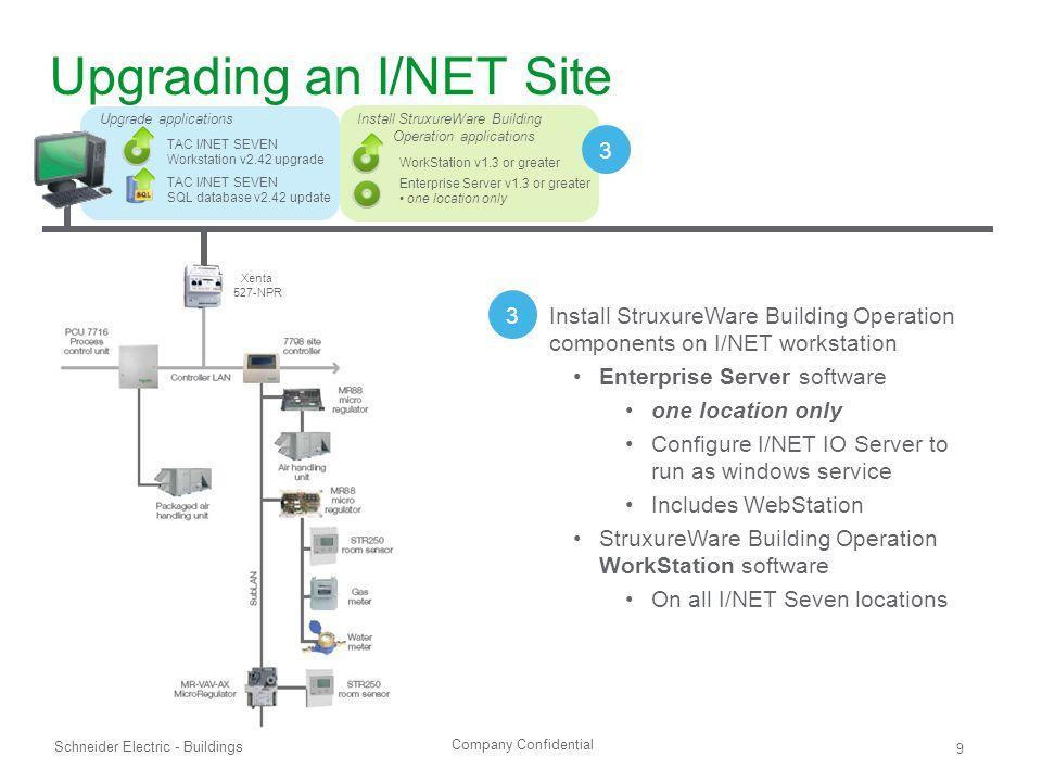 Company Confidential Schneider Electric - Buildings 9 Upgrading an I/NET Site Xenta 527-NPR TAC I/NET SEVEN Workstation v2.42 upgrade TAC I/NET SEVEN