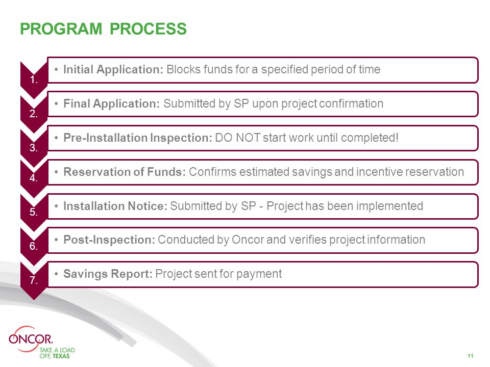 PROGRAM PROCESS 11 1. Initial Application: Blocks funds for a specified period of time 2.