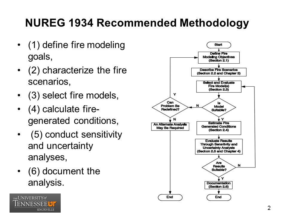 NUREG 1934 Recommended Methodology (1) define fire modeling goals, (2) characterize the fire scenarios, (3) select fire models, (4) calculate fire- ge