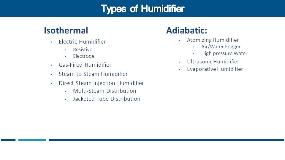 Isothermal Electric Humidifier Resistive Electrode Gas-Fired Humidifier Steam to Steam Humidifier Direct Steam Injection Humidifier Multi-Steam Distribution Jacketed Tube Distribution Adiabatic: Atomizing Humidifier Air/Water Fogger High pressure Water Ultrasonic Humidifier Evaporative Humidifier