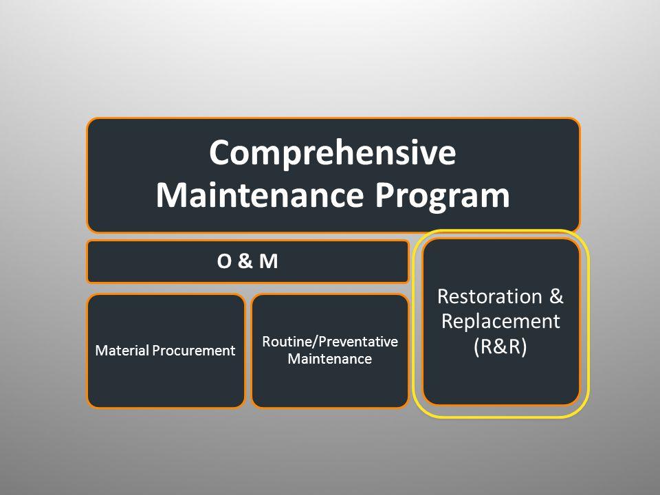 Comprehensive Maintenance Program O & M Material Procurement Routine/Preventative Maintenance Restoration & Replacement (R&R)