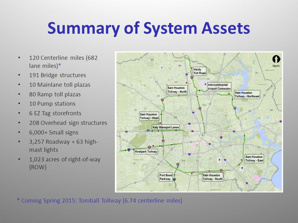 Summary of System Assets 120 Centerline miles (682 lane miles)* 191 Bridge structures 10 Mainlane toll plazas 80 Ramp toll plazas 10 Pump stations 6 EZ Tag storefronts 208 Overhead sign structures 6,000+ Small signs 3,257 Roadway + 63 high- mast lights 1,023 acres of right-of-way (ROW) * Coming Spring 2015: Tomball Tollway (6.74 centerline miles)