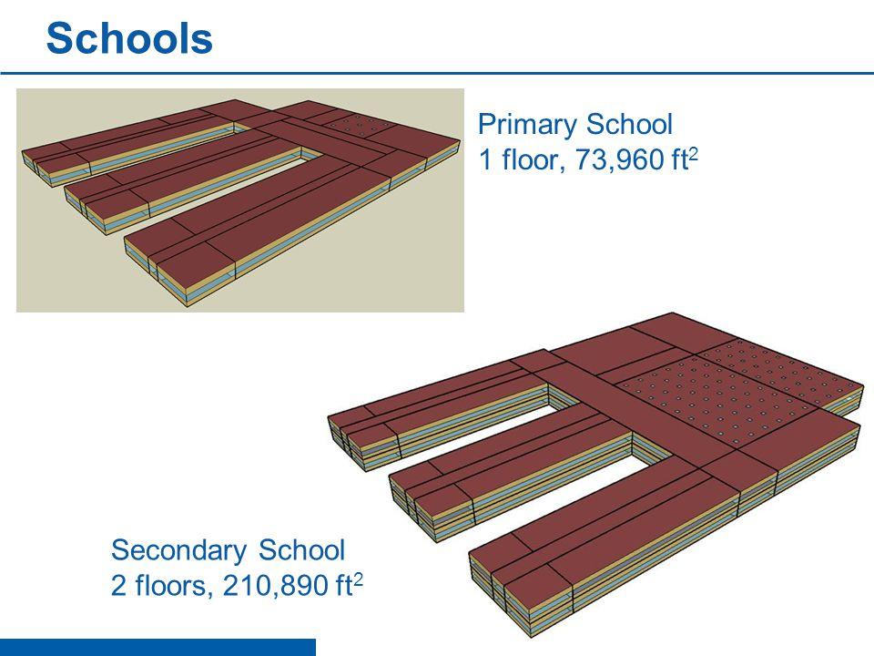 Schools Primary School 1 floor, 73,960 ft 2 Secondary School 2 floors, 210,890 ft 2