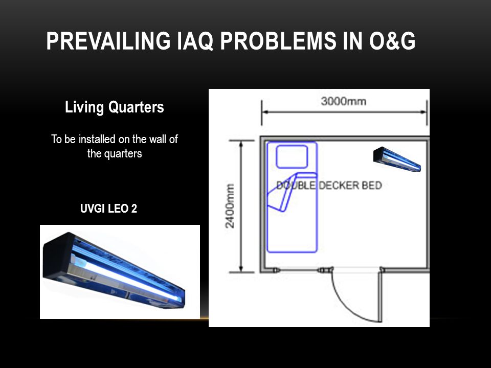 PREVAILING IAQ PROBLEMS IN O&G Living Quarters To be installed on the wall of the quarters UVGI LEO 2