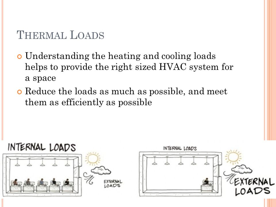 T HERMAL L OADS Understanding the heating and cooling loads helps to provide the right sized HVAC system for a space Reduce the loads as much as possible, and meet them as efficiently as possible