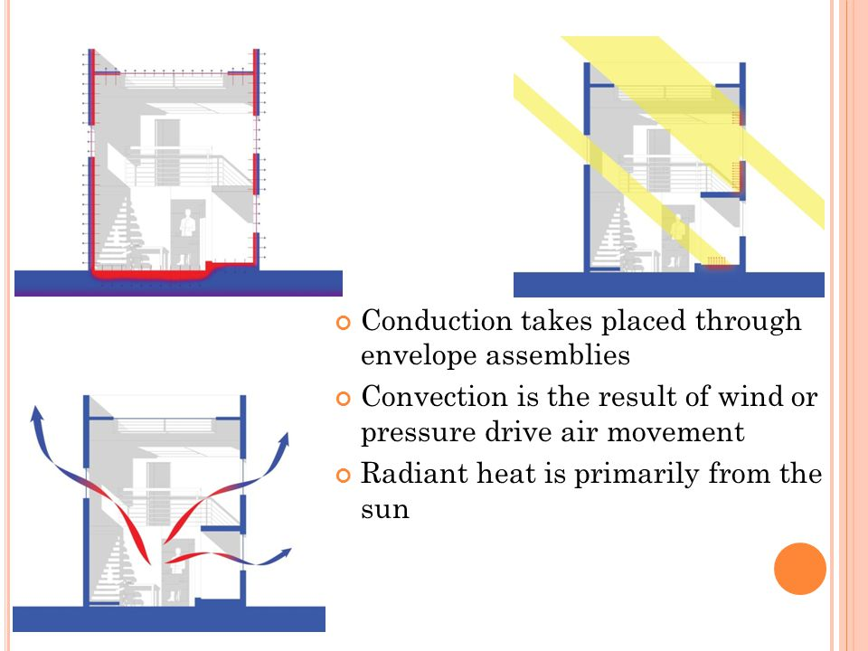 T HERMAL E FFECTS Principals are the same, but heat flow under changing conditions is more complex than under static conditions Heat storage within materials is of greater concern during dynamic conditions Under static conditions, heat flow is primarily a function of temp difference and thermal resistance