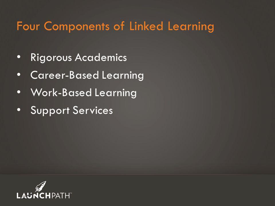 Career AwarenessCareer ExplorationCareer PreparationCareer Training Work-Based Learning Continuum