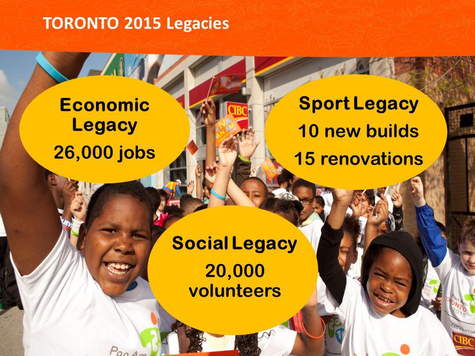 Pan/Parapan Am Toronto 2015 Pan Am/Parapan Am Games 6 Sport Legacy 10 new builds 15 renovations Economic Legacy 26,000 jobs TORONTO 2015 Legacies Social Legacy 20,000 volunteers