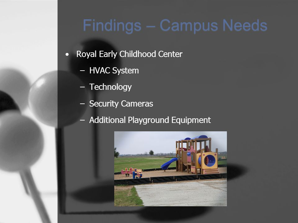 Findings – Campus Needs Royal Early Childhood Center –HVAC System –Technology –Security Cameras –Additional Playground Equipment