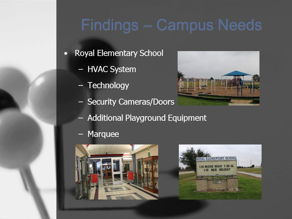 Findings – Campus Needs Royal Elementary School –HVAC System –Technology –Security Cameras/Doors –Additional Playground Equipment –Marquee
