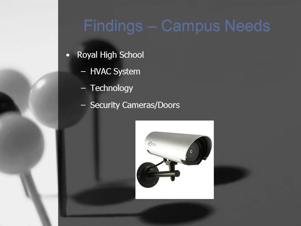Findings – Campus Needs Royal High School –HVAC System –Technology –Security Cameras/Doors