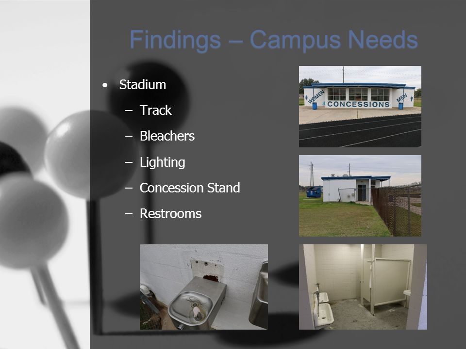 Findings – Campus Needs Stadium –Track –Bleachers –Lighting –Concession Stand –Restrooms