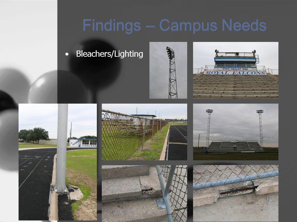 Findings – Campus Needs Bleachers/Lighting