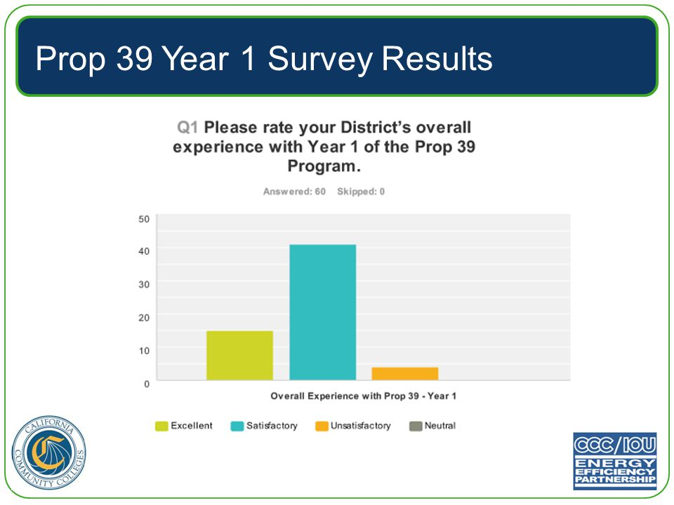 Prop 39 Year 1 Survey Results