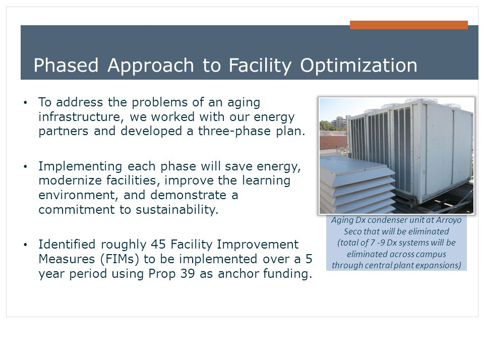 Phased Approach to Facility Optimization To address the problems of an aging infrastructure, we worked with our energy partners and developed a three-phase plan.