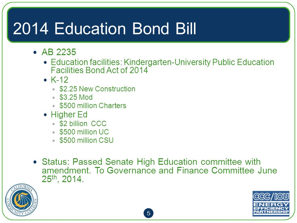2014 Education Bond Bill AB 2235 Education facilities: Kindergarten-University Public Education Facilities Bond Act of 2014 K-12 $2.25 New Construction $3.25 Mod $500 million Charters Higher Ed $2 billion CCC $500 million UC $500 million CSU Status: Passed Senate High Education committee with amendment.