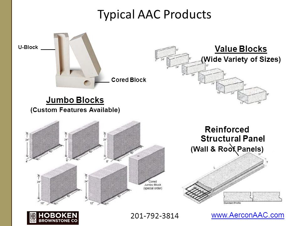 Typical AAC Products U-Block Cored Block Reinforced Structural Panel (Wall & Roof Panels) Value Blocks (Wide Variety of Sizes) Jumbo Blocks (Custom Features Available) 201-792-3814 www.AerconAAC.com