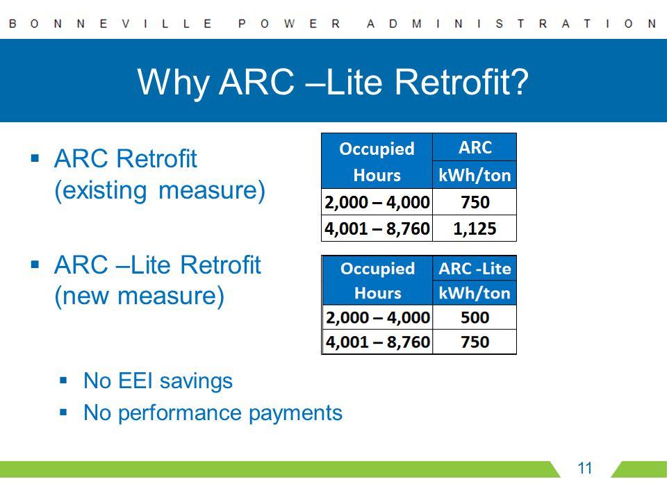 Why ARC –Lite Retrofit.