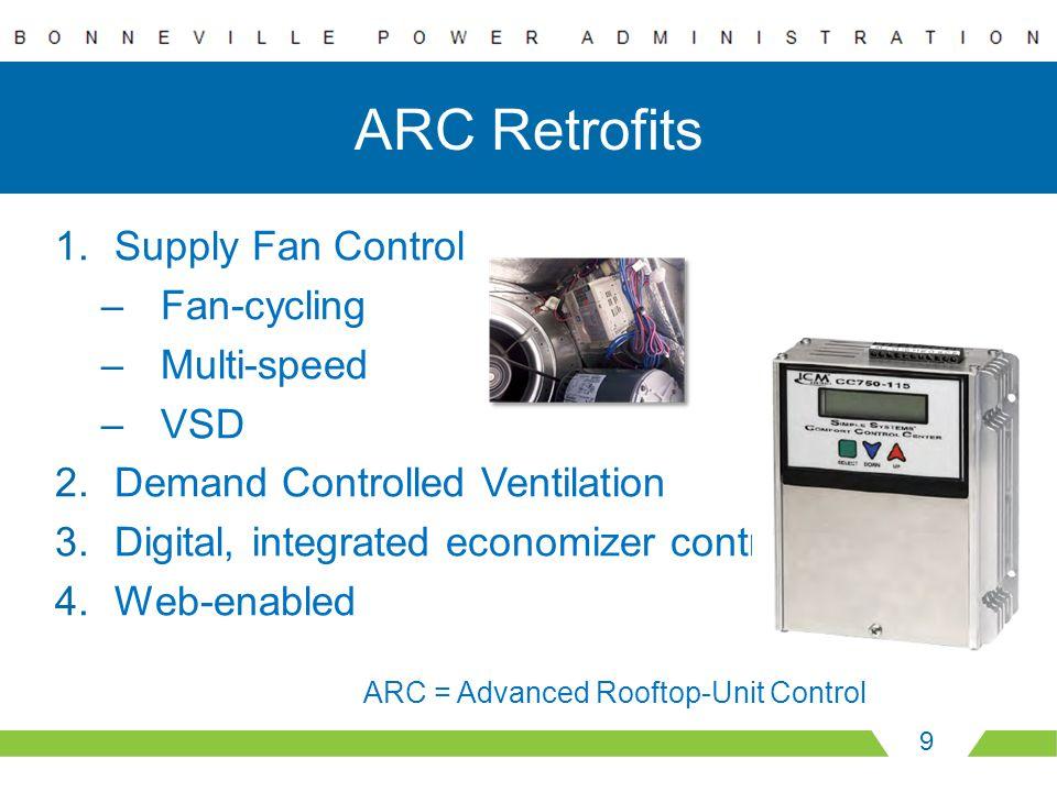 ARC Retrofits 1.Supply Fan Control –Fan-cycling –Multi-speed –VSD 2.Demand Controlled Ventilation 3.Digital, integrated economizer control 4.Web-enabled 9 ARC = Advanced Rooftop-Unit Control