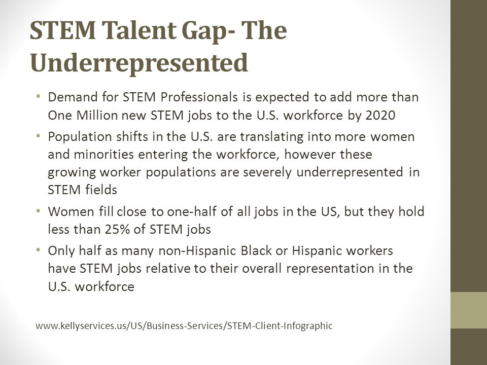 STEM Talent Gap- The Underrepresented Demand for STEM Professionals is expected to add more than One Million new STEM jobs to the U.S. workforce by 20