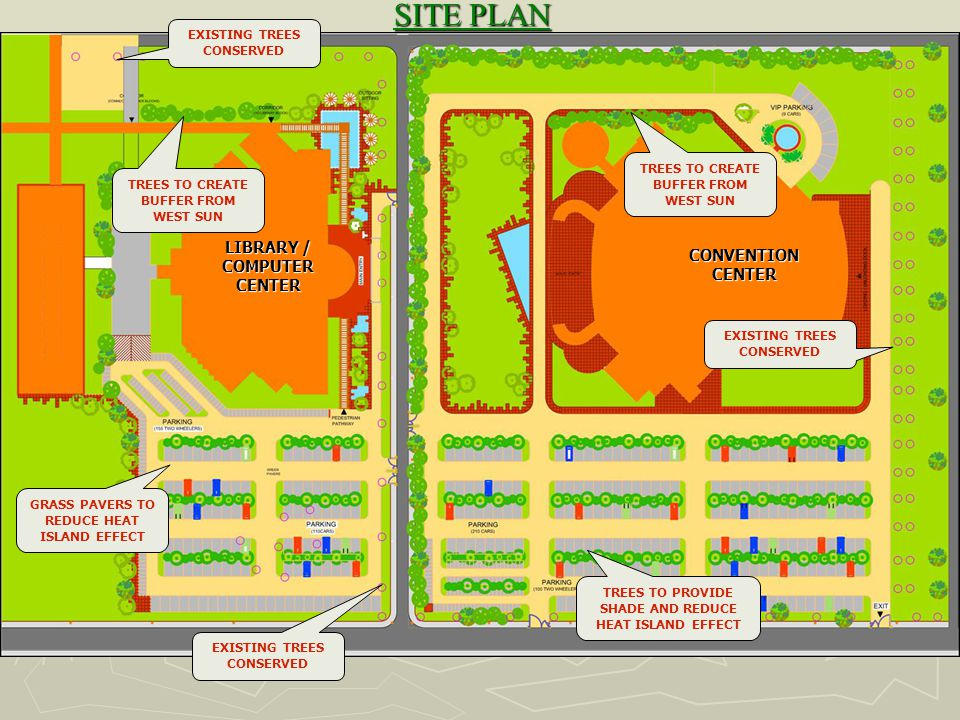 SITE PLAN GRASS PAVERS TO REDUCE HEAT ISLAND EFFECT TREES TO CREATE BUFFER FROM WEST SUN TREES TO CREATE BUFFER FROM WEST SUN TREES TO PROVIDE SHADE AND REDUCE HEAT ISLAND EFFECT EXISTING TREES CONSERVED EXISTING TREES CONSERVED EXISTING TREES CONSERVED CONVENTION CENTER LIBRARY / COMPUTER CENTER