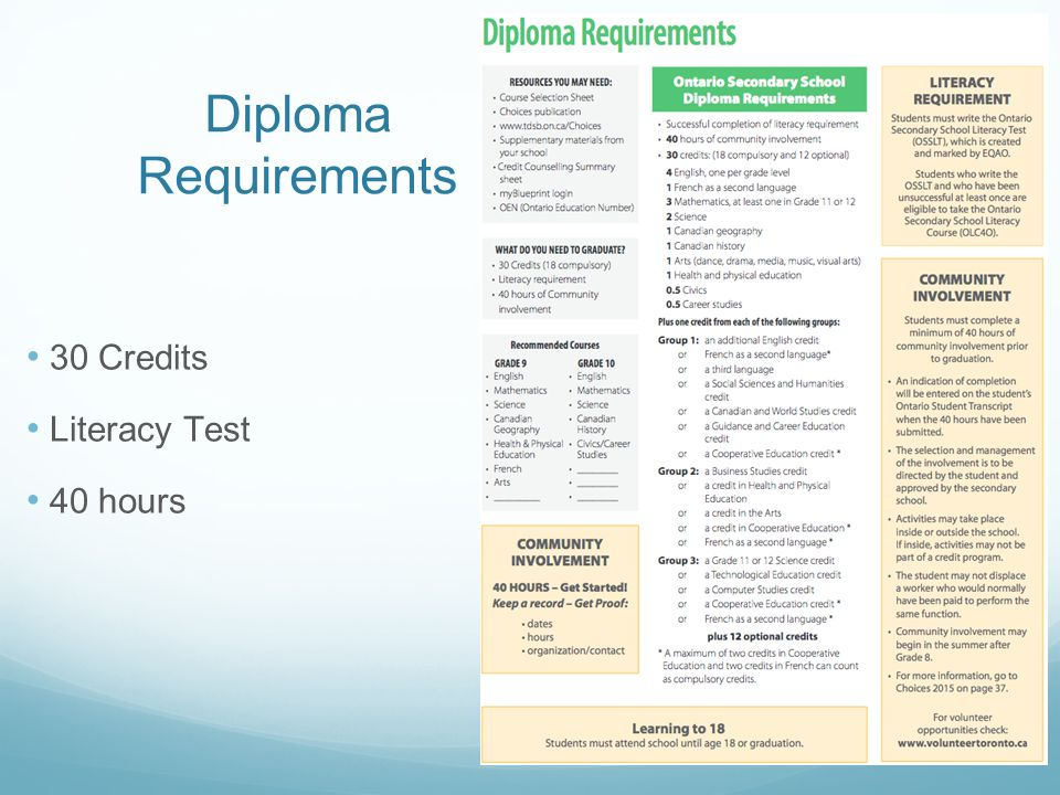 Diploma Requirements 30 Credits Literacy Test 40 hours