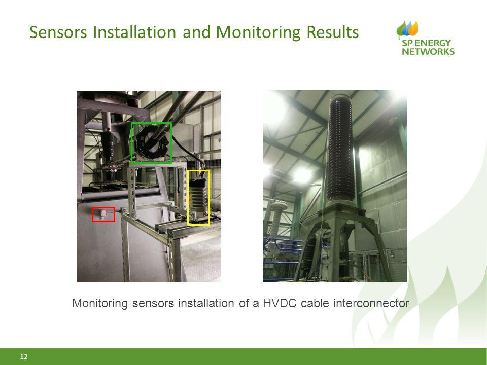 Sensors Installation and Monitoring Results 12 Monitoring sensors installation of a HVDC cable interconnector