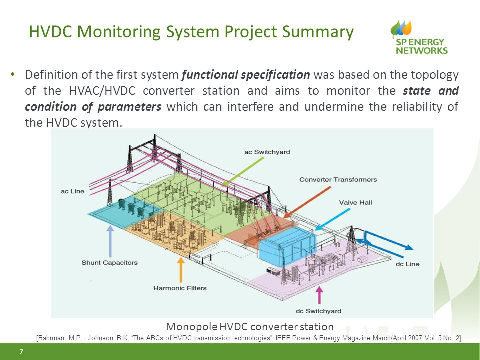 HVDC Monitoring System Project Summary 7 Definition of the first system functional specification was based on the topology of the HVAC/HVDC converter
