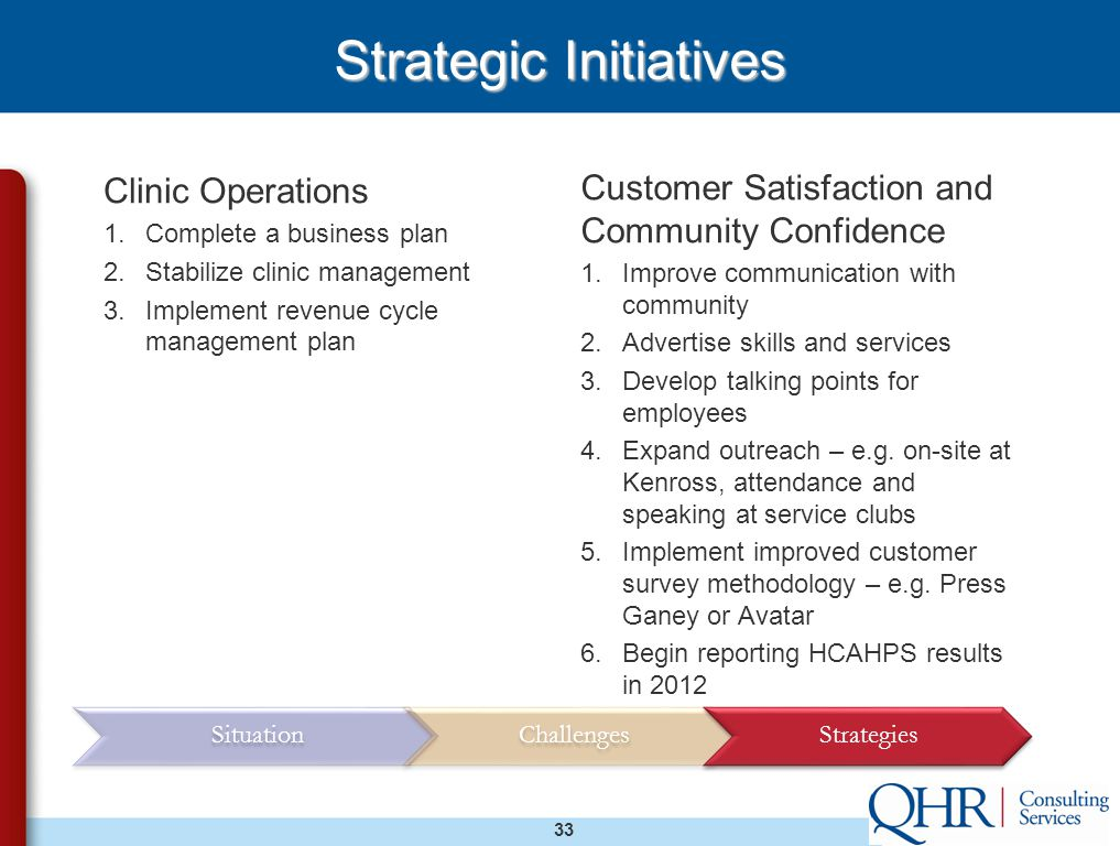 33 Strategic Initiatives Clinic Operations 1.Complete a business plan 2.Stabilize clinic management 3.Implement revenue cycle management plan Customer Satisfaction and Community Confidence 1.Improve communication with community 2.Advertise skills and services 3.Develop talking points for employees 4.Expand outreach – e.g.