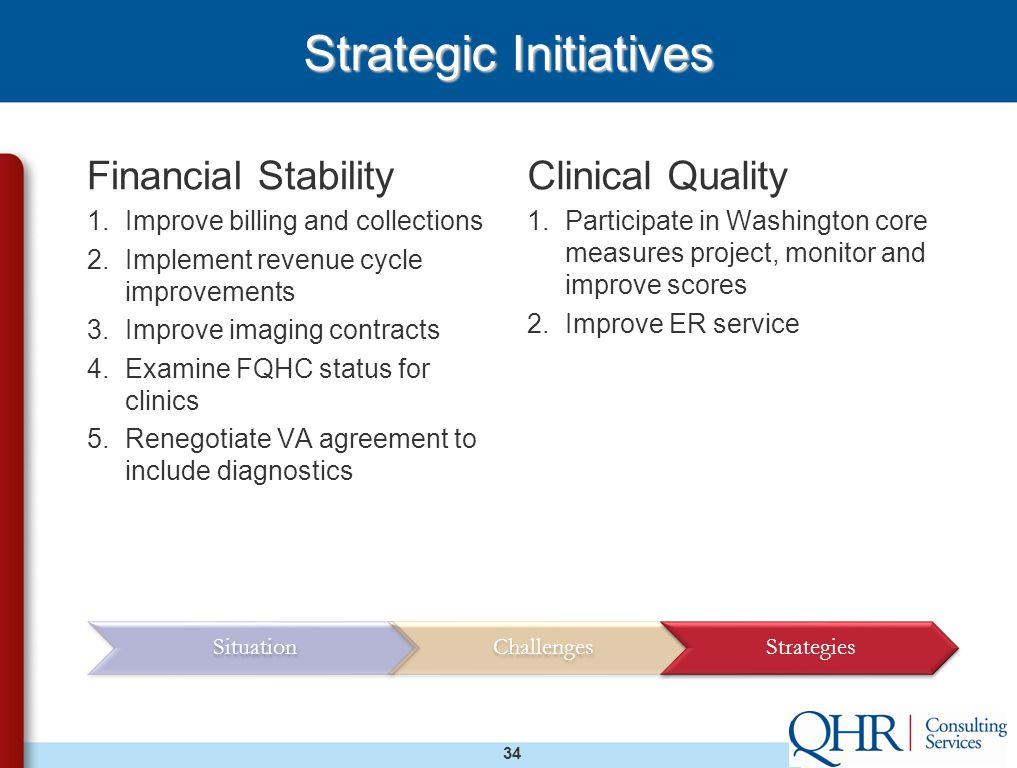 34 Strategic Initiatives Financial Stability 1.Improve billing and collections 2.Implement revenue cycle improvements 3.Improve imaging contracts 4.Examine FQHC status for clinics 5.Renegotiate VA agreement to include diagnostics Clinical Quality 1.Participate in Washington core measures project, monitor and improve scores 2.Improve ER service SituationChallengesStrategies