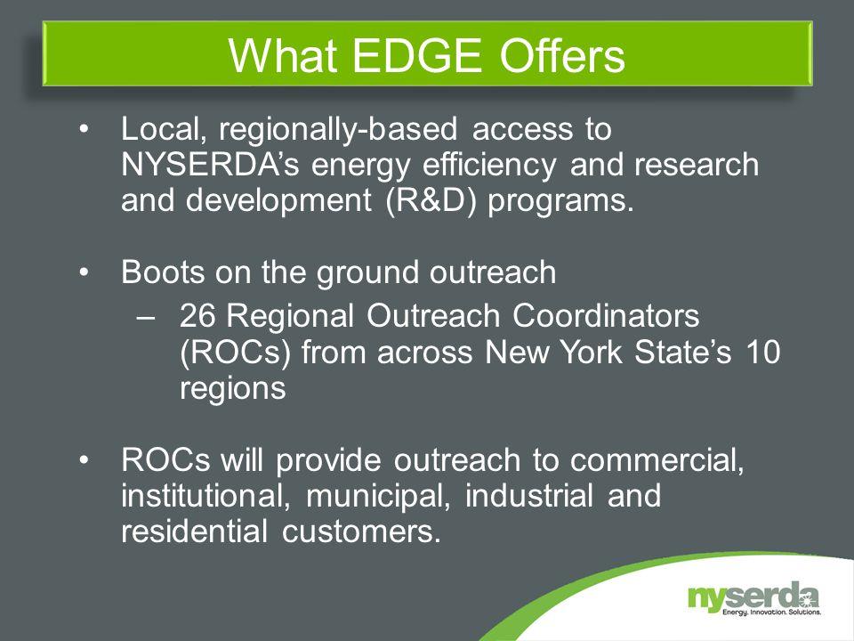 NYSERDA –New York State Economic Development Council (NYSEDC) –Solar One Deployment of regionally-focused ROCs EDGE Organizational Structure