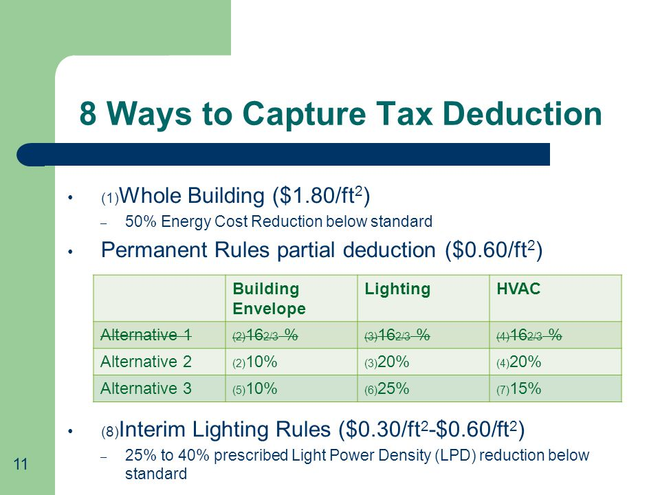 8 Ways to Capture Tax Deduction (1) Whole Building ($1.80/ft 2 ) – 50% Energy Cost Reduction below standard Permanent Rules partial deduction ($0.60/ft 2 ) (8) Interim Lighting Rules ($0.30/ft 2 -$0.60/ft 2 ) – 25% to 40% prescribed Light Power Density (LPD) reduction below standard Building Envelope LightingHVAC Alternative 1 (2) 16 2/3 % (3) 16 2/3 % (4) 16 2/3 % Alternative 2 (2) 10% (3) 20% (4) 20% Alternative 3 (5) 10% (6) 25% (7) 15% 11